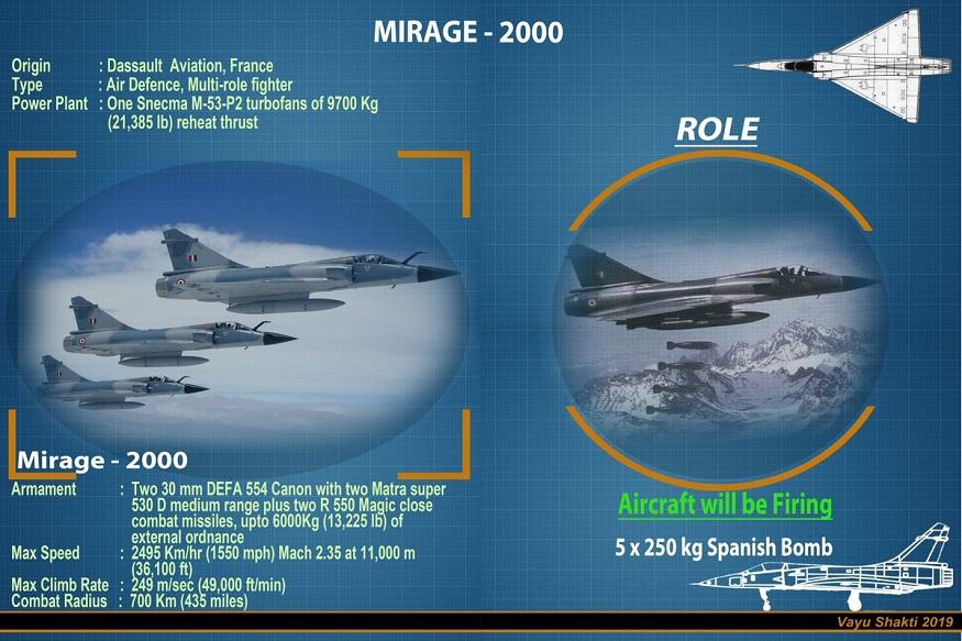 Mirage 2000 Indian Fighter Jet 1367599 Hd Wallpaper