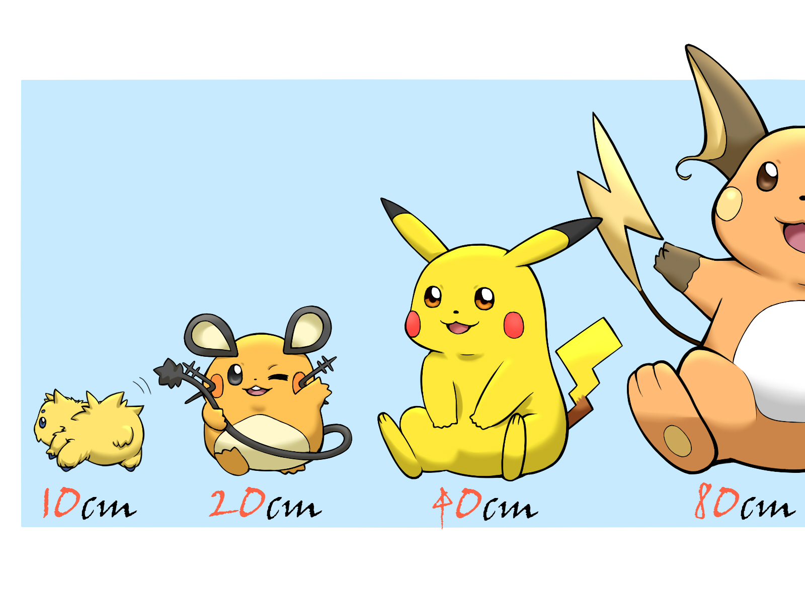 Pokemon Dedenne And Raichu HD Wallpaper