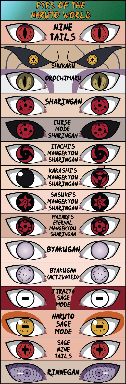 28 Gambar Mata Naruto Sharingan Rinnegan Dan Byakugan