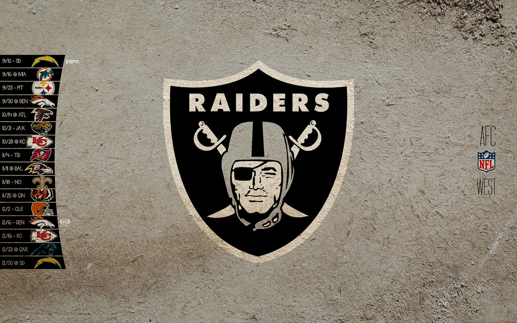 Oakland Raiders Wallpaper , HD Wallpaper & Backgrounds