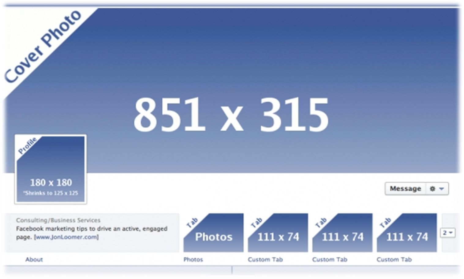 Facebook Cover Photo Dimensions - Standard Size Of Facebook Post , HD Wallpaper & Backgrounds