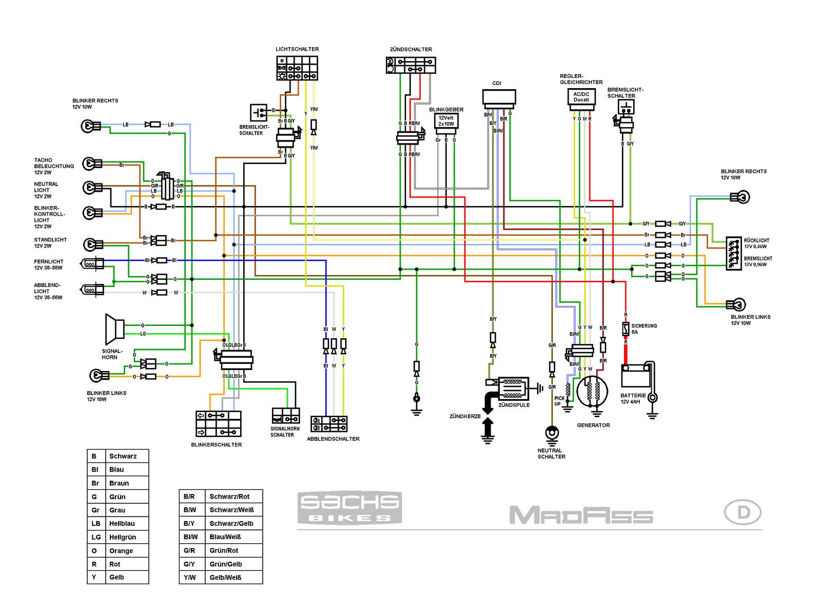Xrm 110 Wiring Diagram Wiring Diagram Yamaha 125zr - Mio I 125 Wiring  Diagram (#523891) - HD Wallpaper & Backgrounds DownloadItl.cat