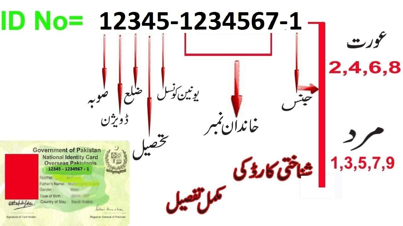 Image For Ahmed Raza Gigani's Linkedin Activity Called - Pakistan Id Card , HD Wallpaper & Backgrounds